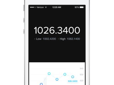 Bitcoin bitcoin ios app litecoin ui iphone