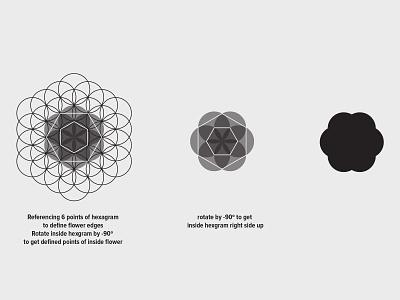 Grid to Logo grid design branding logo