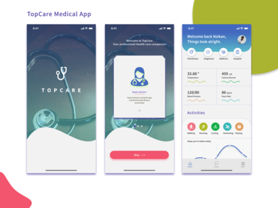 Top Care Med App