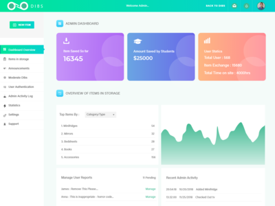Directory Frontend + Dashboard UI/UX