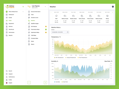 AgTech Startup Weather Dashboard farming product design application dashboard agriculture graph chart report green menu navigation weather ux animation ui
