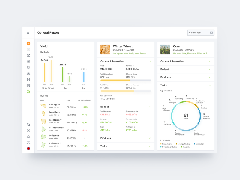 Agriculture App Report farming product design application dashboard interface agriculture graph chart green management data infographics ux ui
