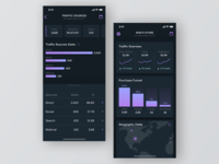 UI Daily, #018 – Analytics Chart