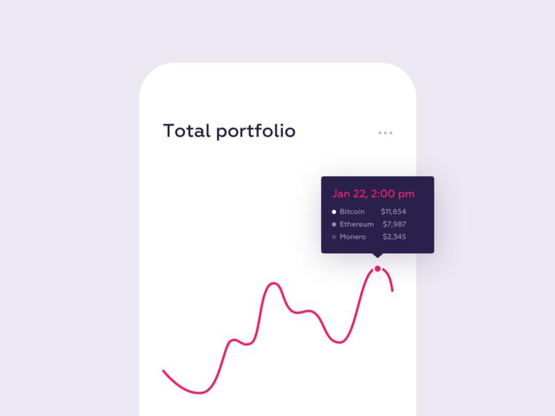 UI Daily, #087 – Tooltip tooltip dailyui uidaily app ui design