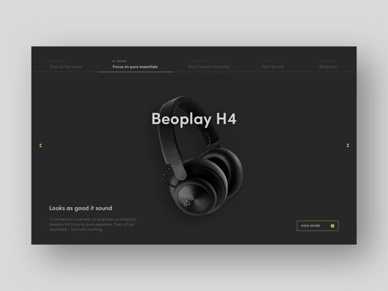 UI Daily, #095 – Product Tour