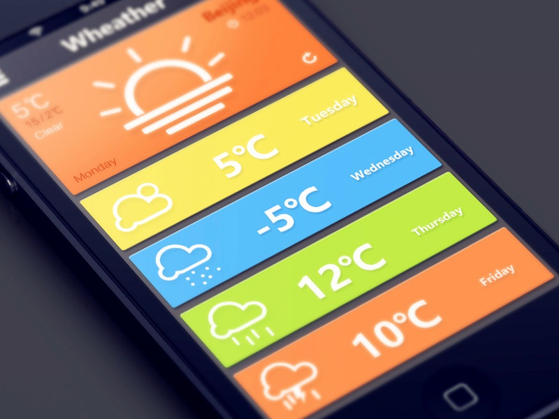 Weather by on dribbble - Design your own mobile home online ...