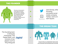 Infographic - Startup Archetypes
