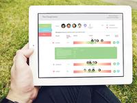 Lab report app