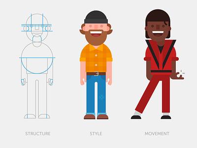 People of Duolingo thriller michael jackson people character design illustration characters