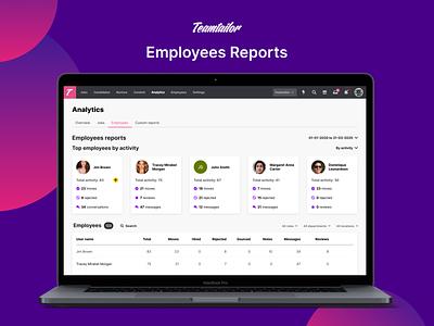 Analytics & Reports - Team activity dashboard datavisualization chart activityreport teamreport data analytics reports