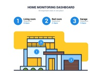 UI challenge - Home Monitoring Dashboard #021