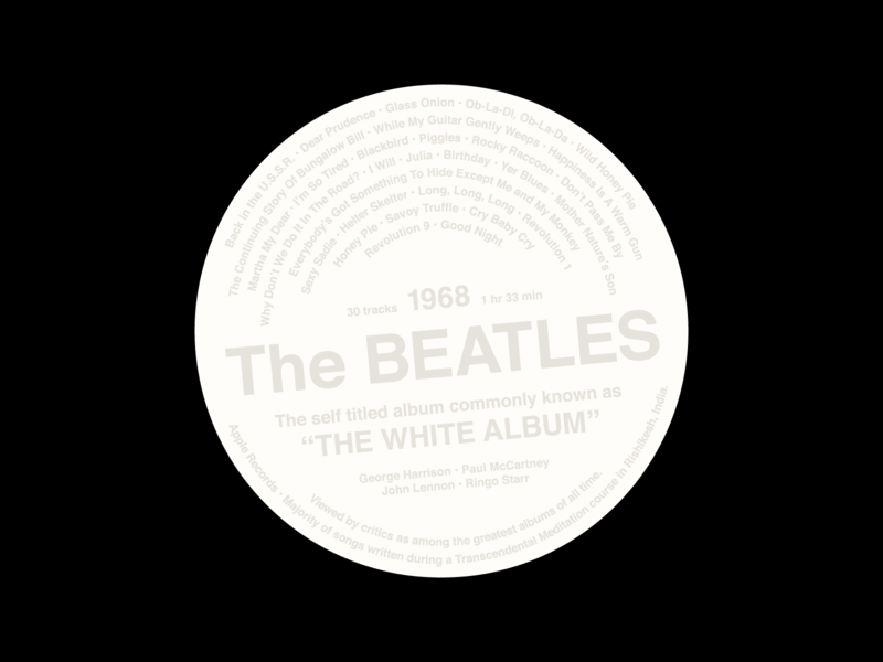 The White Album – Record Labels #008 beatles abbey road the white album white album the beatles label design label music design music sticker design sticker typography type type layout typographic poster typographic layout typographic album art