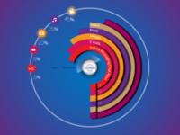 Internet Traffic Infographic