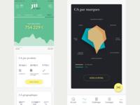 Dashboard mobile app dashboard b2b mobile app ux ui