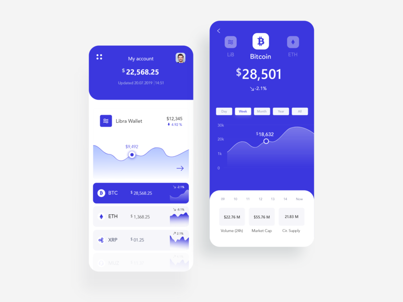Libra CryptoCurrency UI App Concept trendy coinbase sell buy buysell coinmarketcap coin blue facebook libra cryptocurrency crypto wallet crypto ui design app ui design app ui app app design