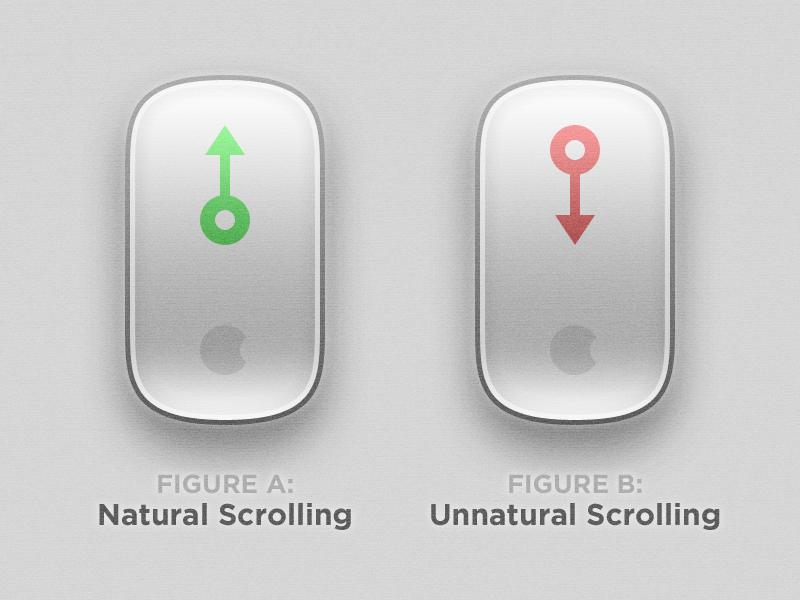Scrolling original