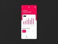 Running App | Stats Analysis