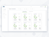 Dashboard for IPO project
