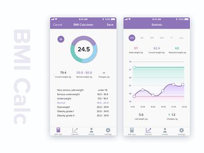 BMI calculator mobile app ui ux design chart statistic mobile app design bmi calculator mobile app