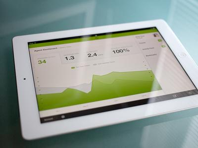 Agent dashboard - iPad