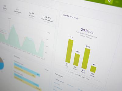Zendesk Dashboard dashboard support web app ui ux chart zendesk flat