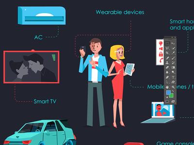 Eyesight infographic teaser