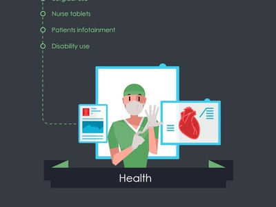 Eyesight infographic - Health