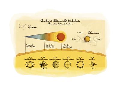 Pumika Commet Dictionary starmap map science nova system star illustration dictionary