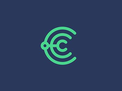 C visual identity c logo