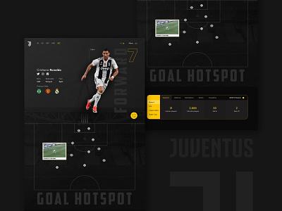 Cristiano Ronaldo - CR7 sports cristiano ronaldo football statistics juventus digital design brand identity ui design