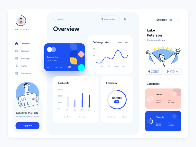 Personal CRM Dashboard Design charts statistics analytics finance dashboard ui ui ux crm app saas app web design interface mobile saas design saas design crm design crm dashboard crm dashboard application