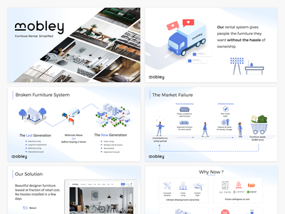 Mobley - Pitch Deck