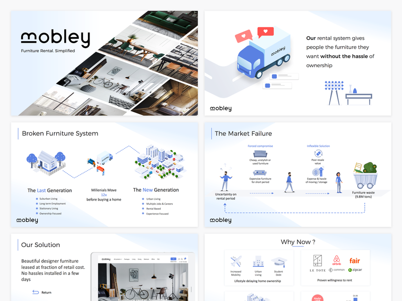 Mobley - Pitch Deck by MazePixel on Dribbble