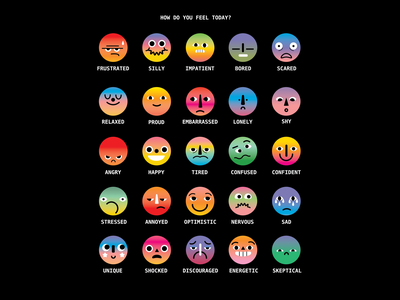 How do you feel today? feelings faces vector illustration design