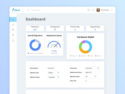 Dashboard Deployment Management Tool