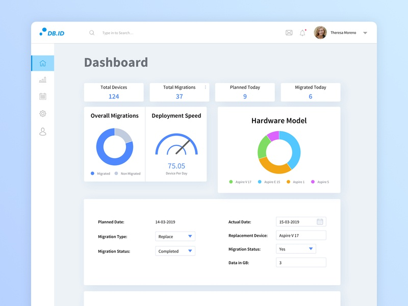 Dashboard Deployment Management Tool deployment website web app desktop migration management tool management analytics saas dashboard clean concept design ux ui