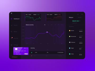 Exchange Dashboard v2