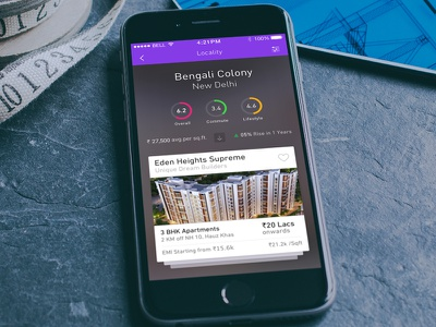 Locality listing housing mobile iphone ux ui locality