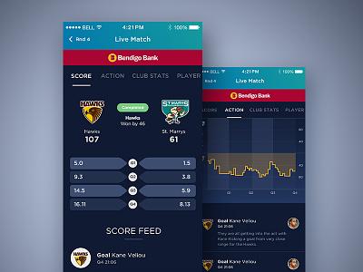 Live Score & Stats App live football score graph stats ux ui sports app mobile app