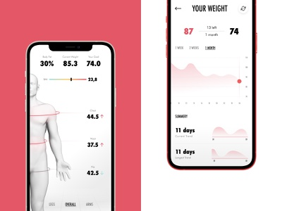 fitness app measure body dashboard stats fitness sport tracking weight