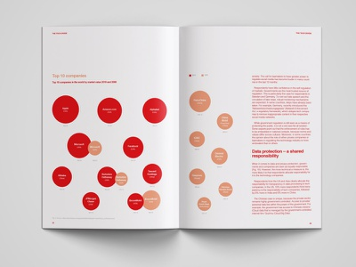 Layout for Vodafone infographic vodafone study design editorial design layout
