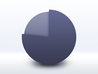 Pie Chart infographic data chart pie
