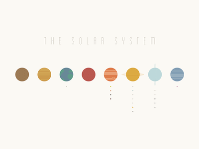 The Solar System solar system poster space