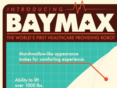 Baymax illustration pop culture big hero 6