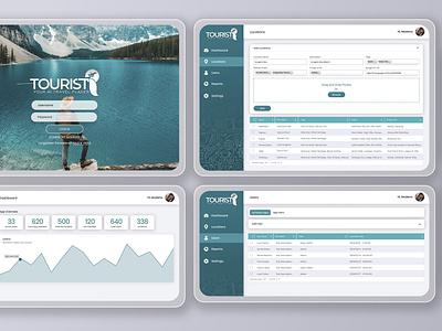 TouristI Admin Portal UI Design ui design web app ui design dashboard admin portal