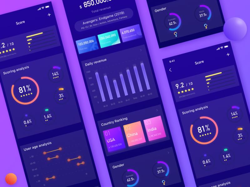 New Shot - 04/26/2019 at 12:45 PM marvel color purple blue socre movie e-commerce design black applicaiton data analysis data ai card app