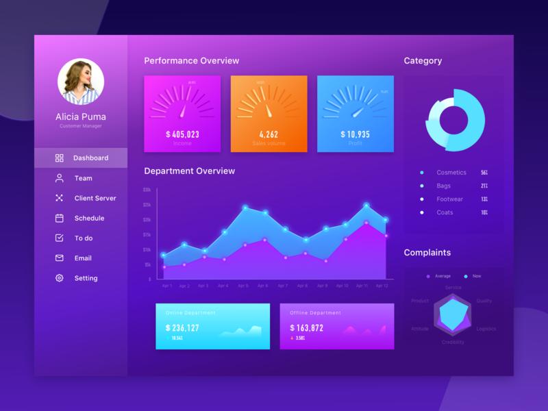 Sales Web web  design web blue client server color purple sales customer crm e-commerce app design data analysis data ui ai