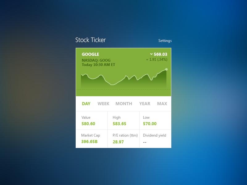 Stock Ticker  stock ticker google web part ui graphics infographic data visualization