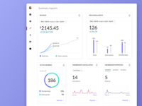 Business operations dashboard