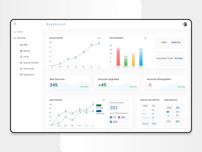 Dashboard - Product Based Dashboard Design user experience userinterface dashboard design dashboard design ux ui
